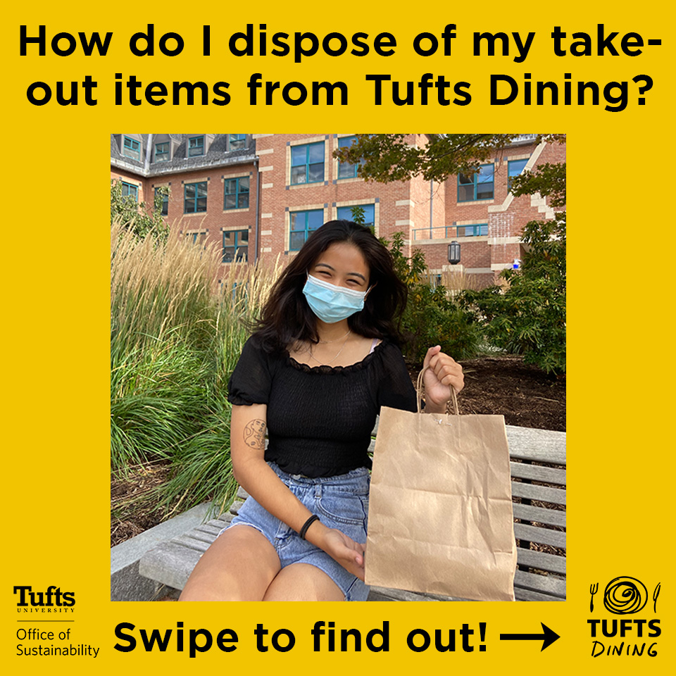 "Yellow image that says ""How Do I Dispose of my takeout items from Tufts Dining?, Swipe to find out!"" with an image of a woman in a mask holding a brown paper bag"