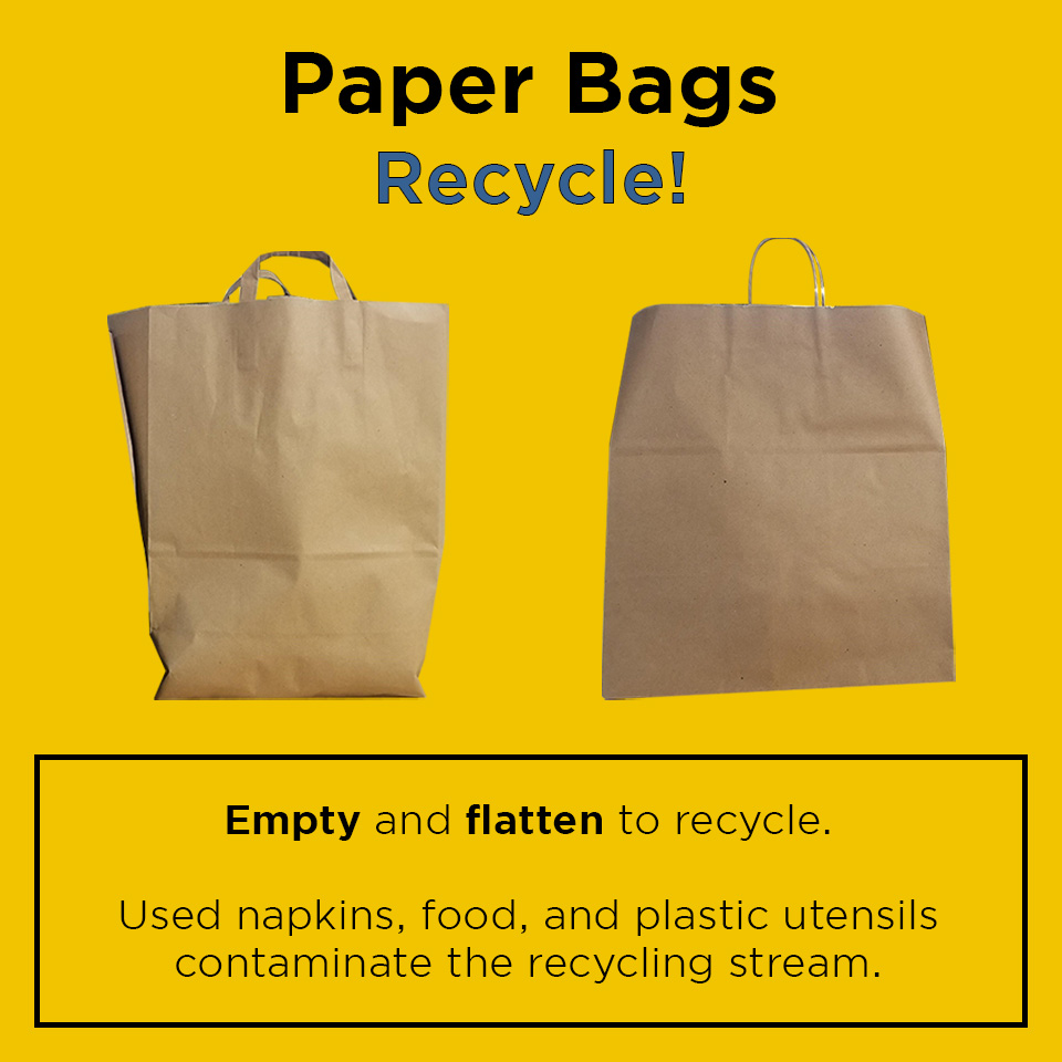 "2 brown paper bags on a yellow background that says ""Paper bags, recycle! Empty and flatten to recycle. Used napkins, food, and plastic utensils contaminate the recycling stream."""