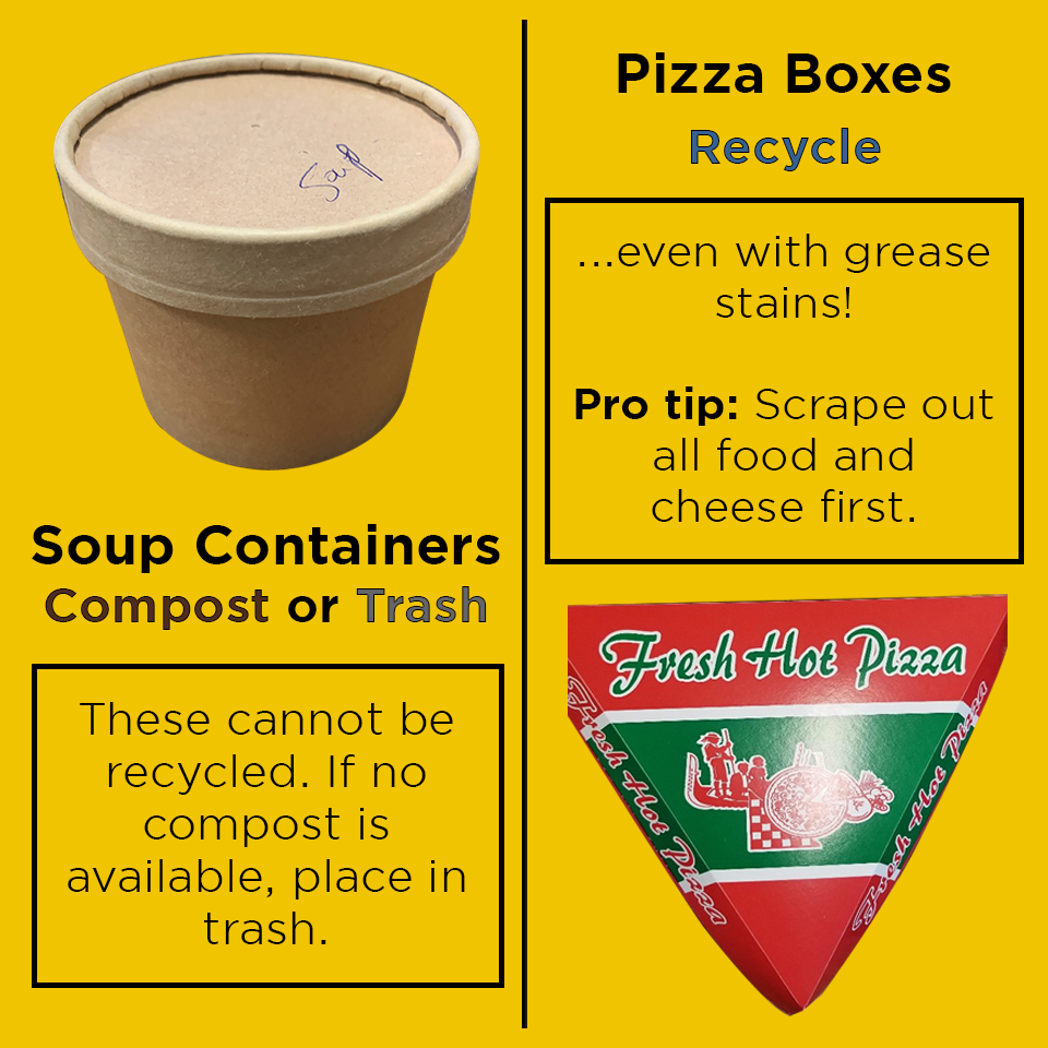 "Image of paper soup cup and a triangular pizza box on yellow background that reads ""Soup Containers compost or trash, these cannot be recycled. If no compost is available, place in trash. Pizza boxes, recycle! ...even with grease stains! Pro tip: scrape out all food and cheese first."