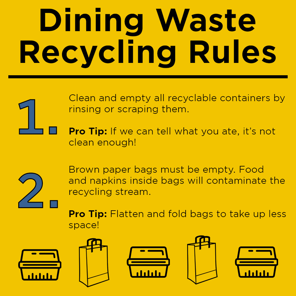 "Drawn images of takeout containers and paper bags on a yellow background that reads ""Dining Waste Recycling Rules, 1. Clean and empty all recyclable containers by rinsing or scraping them. Pro tip: If we can tell what you ate, it's not clean enough! 2. Brown paper bags must be empty. Food and napkins inside bags will contaminate the recycling stream. Pro tip: Flatten and fold bags to take up less space!"""