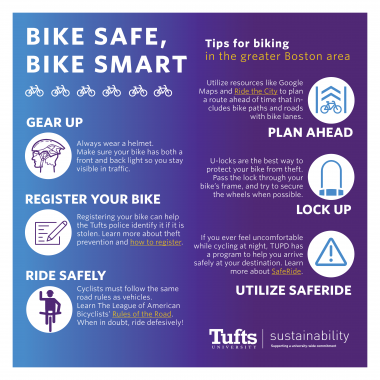 Infographic with information about how to be a safe biker: wear a helmet, register your bike with Tufts PD, ride safely and follow bike laws, lock up, plan ahead for routes that are bike-friendly,