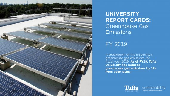 """University report card for fiscal year 2019 cover with image of roof solar panels on the left and blue title card on the right reading """"UNIVERSITY REPORT CARDS: Greenhouse Gas Emissions  FY 2019   A breakdown of the university's greenhouse gas emissions for  fiscal year 2019. As of FY19, Tufts University has reduced greenhouse gas emissions by 12% from 1990 levels."""""""