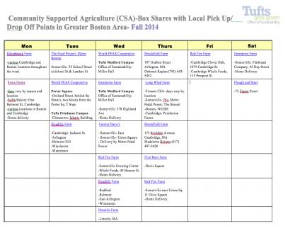 CSA Schedule